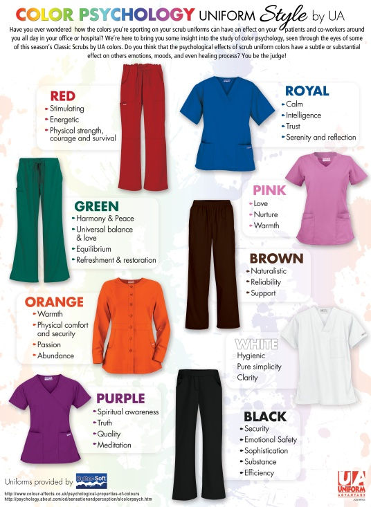 The meaning of colors when choosing your nursing uniforms