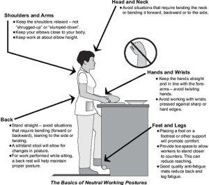 Practice good posture found on blog.uniformadvantage.com