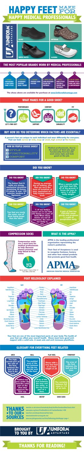 The Right Nursing shoes make Happy Healthcare Professionals by Uniform Advantage