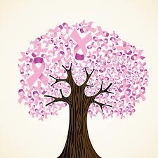 Breast Cancer Resources found on blog.uniformadvantage.com